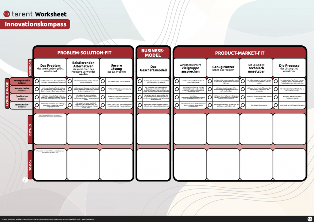 tarent Innovationskompass Worksheet PDF